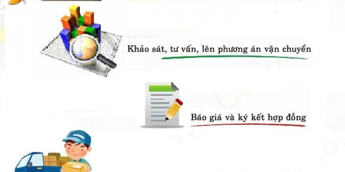 Công ty chuyển văn phòng chuyên nghiệp tại Nha Trang